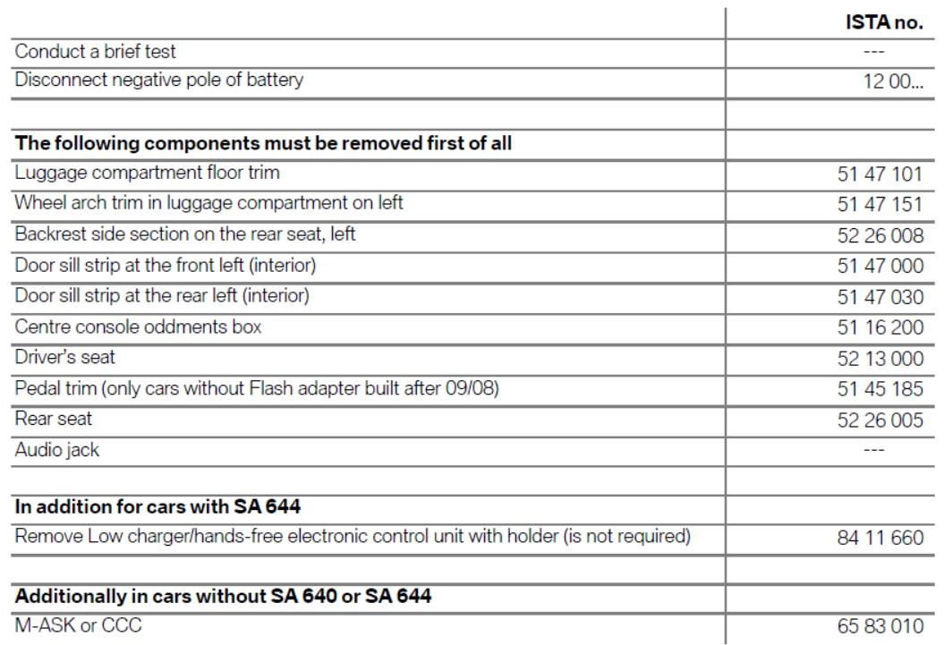 BMW 1 Series and 3 Series USBAudio Interface SA 6FL Retrofit (2)
