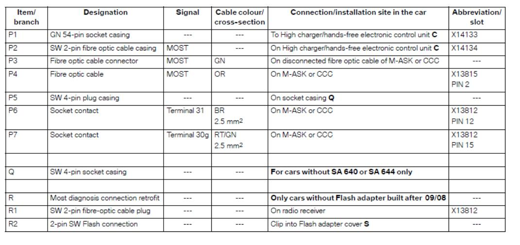 BMW 1 Series and 3 Series USBAudio Interface SA 6FL Retrofit (6)