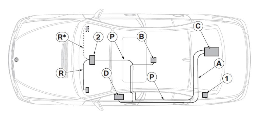 BMW 1 Series and 3 Series USBAudio Interface SA 6FL Retrofit (7)