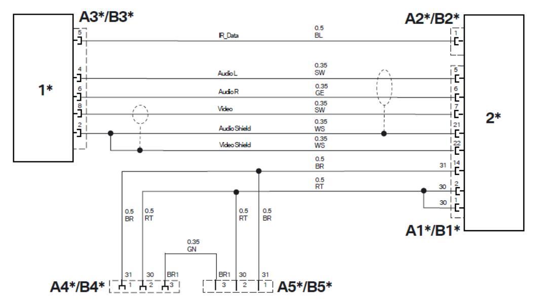 BMW 5 & 7 Series DVB-T Upgrade for Advanced DVD System Retrofit (18)