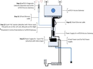 How to Install & Setup Original wiTECH Diagnostic Extender (2)