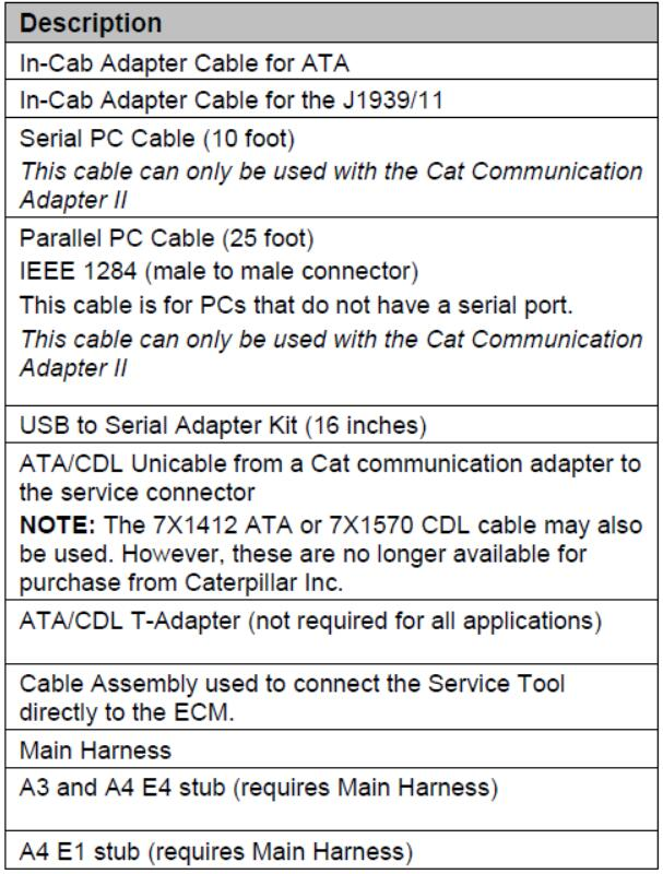 How to Setup Caterpillar CAT ET Diagnostic Adapter 3,II,I (9)