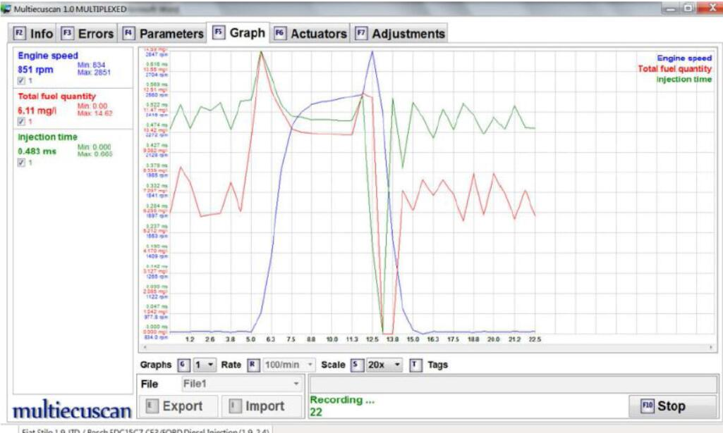 How to Use Multiecuscan to Diagnose Fiat Stilo 1.9 JTD (9)