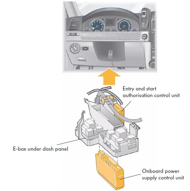 Volkswagen J519 Electrical Power Supply Control Unit Instruction (2)