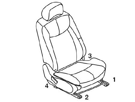 How-to-Install-Seatbelt-Buckle-Bracket-for-Nissan-Sentra-2013-14