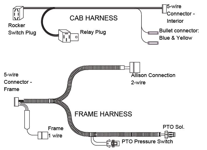 How-to-Install-HINO-PTO-Interface-for-HINO-with-Allison-2500-1