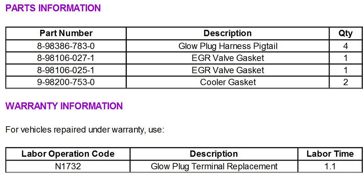 How-to-Repair-ISUZU-N-Series-Truck-U0106-GPCM-Communication-Lost-19