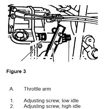 How-to-Adjust-Idle-Speed-for-Volvo-A40-Articulated-Hauler-2