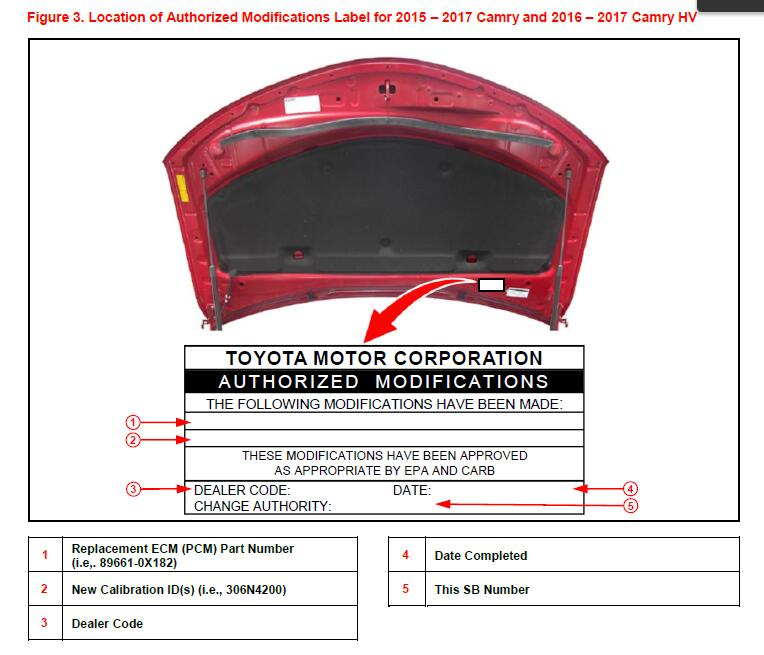 How-to-Repair-Toyota-MIL-ON-P2610-Trouble-Code-3