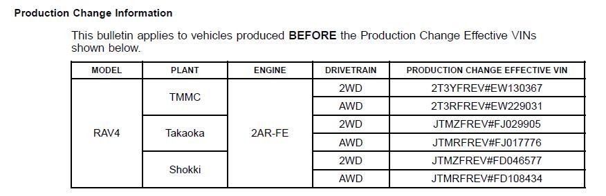 How-to-Repair-Toyota-RAV4-Torque-Converter-Flex-Lock-up-Shudder-1