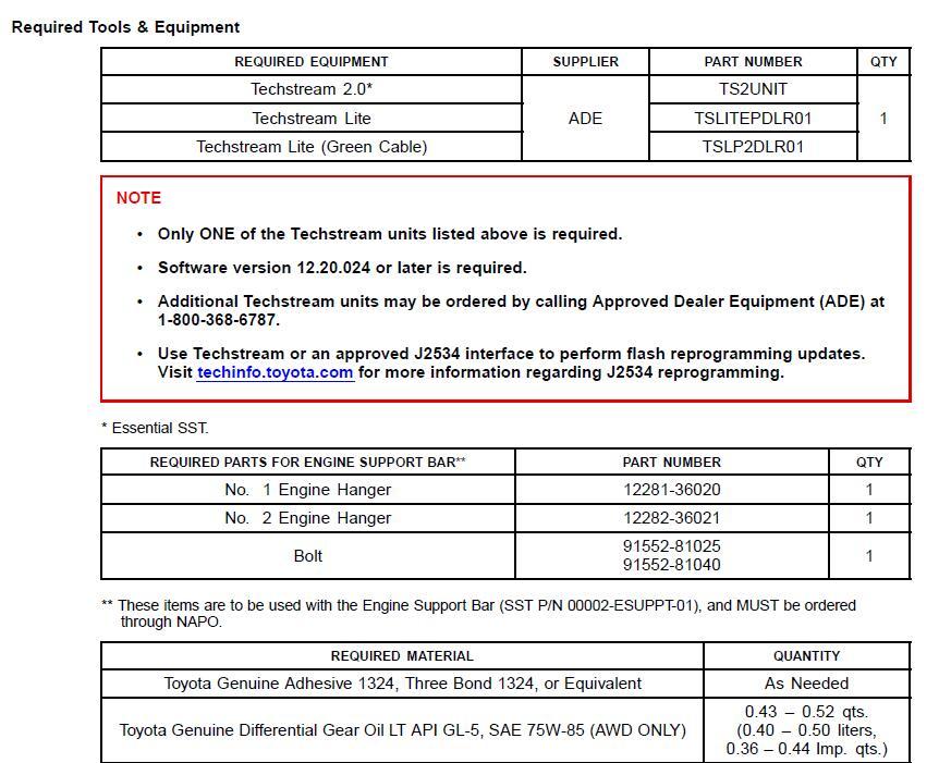 How-to-Repair-Toyota-RAV4-Torque-Converter-Flex-Lock-up-Shudder-4