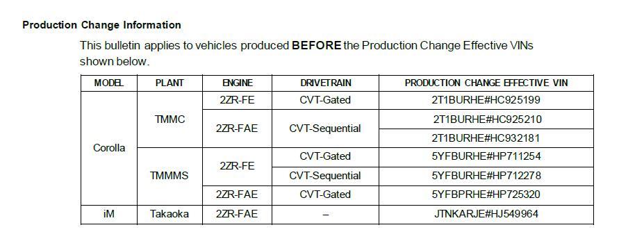 Toyota-Corolla-2017-P2820-Pressure-Control-Module-Solenoid-1