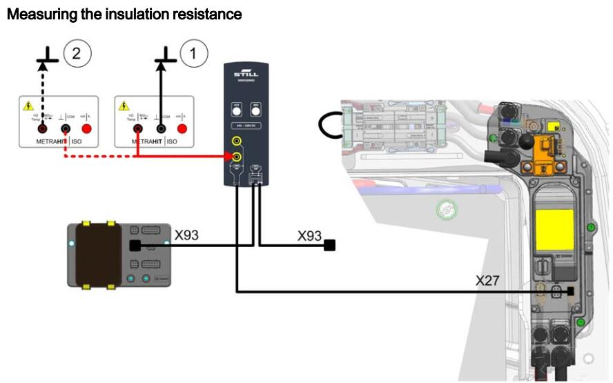Still-RX20-Forklift-Truck-Insulation-Testing-Guide-2