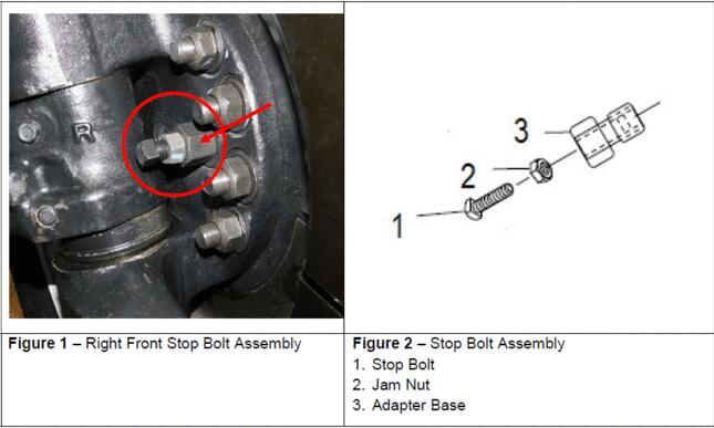 How-to-Replace-Steering-Stop-Jam-Nut-for-ISUZU-FTR-2020-2