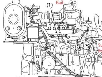How-to-Solve-Idle-Failure-Problem-for-Kubota-V3800-Engine-5