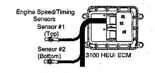Caterpillar 3100 HEUI ECM 22-13 Timing Sensor Calibration Guide
