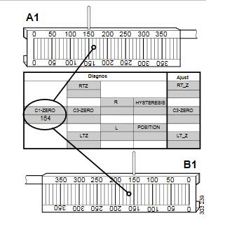 How-to-Adjust-Axle-Wheel-Alignment-for-Scania-L-Series-Truck-3