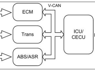 How-to-Repair-Paccar-Truck-Databus-Gauges-Inoperative-Trouble