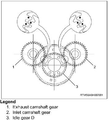 How-to-Remove-and-Install-Camshaft-Assembly-for-ISUZU-4JJ1-Euro-4-14