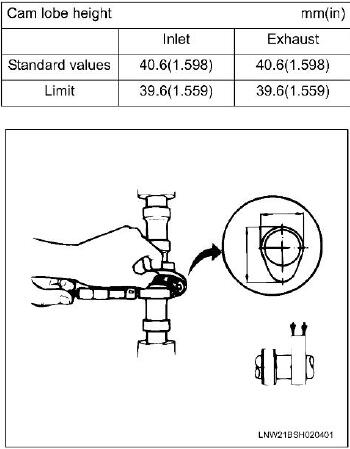 How-to-Remove-and-Install-Camshaft-Assembly-for-ISUZU-4JJ1-Euro-4-8