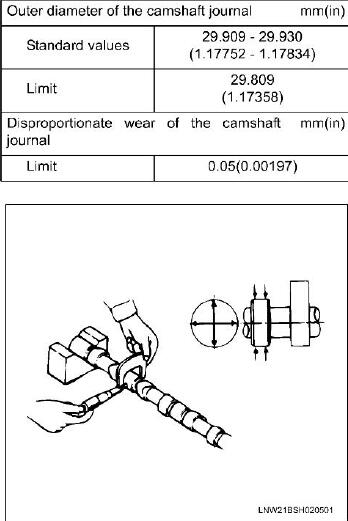 How-to-Remove-and-Install-Camshaft-Assembly-for-ISUZU-4JJ1-Euro-4-9