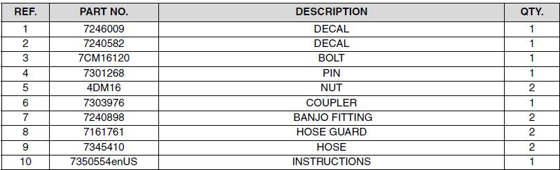 Bobcat-E85-Excavator-Hydraulic-Coupler-Kit-Remove-and-Installation-11